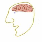 Symbol för psykologi
